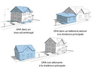 les-unites-dhabitation-accessoires-uha-une-solution-pour-le-quebec-01-01